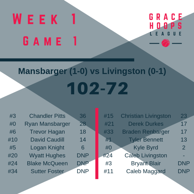 Copy of Week 1 Game 1.png