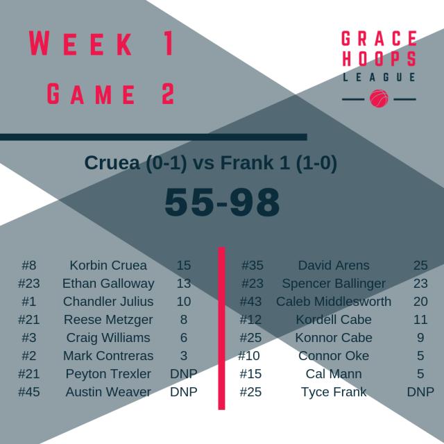 Week 1 Game 2