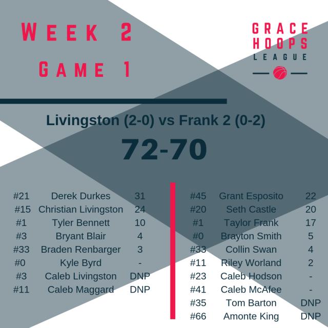 Week 2 Game 1