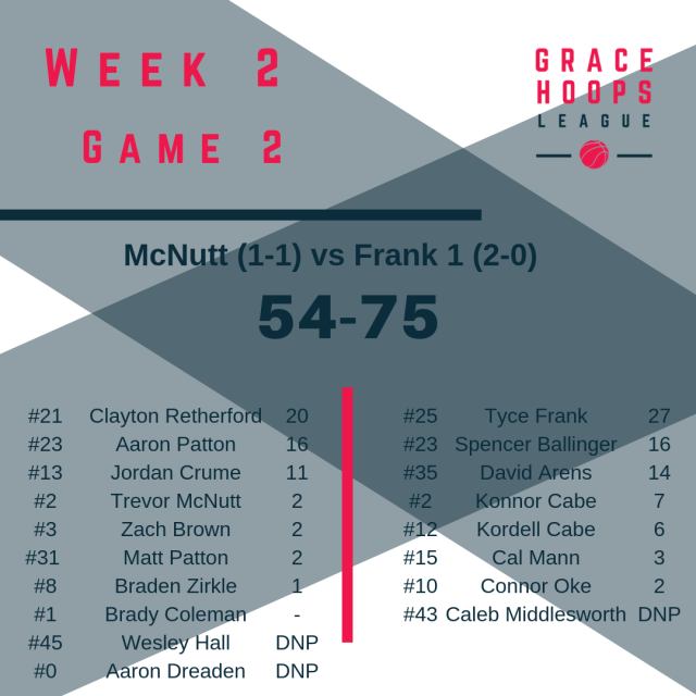 Week 2 Game 2-2.png