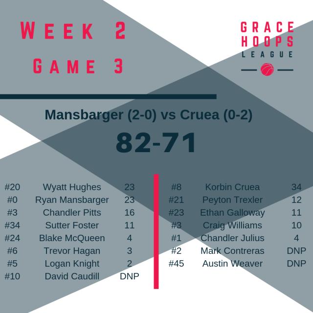Week 2 Game 3