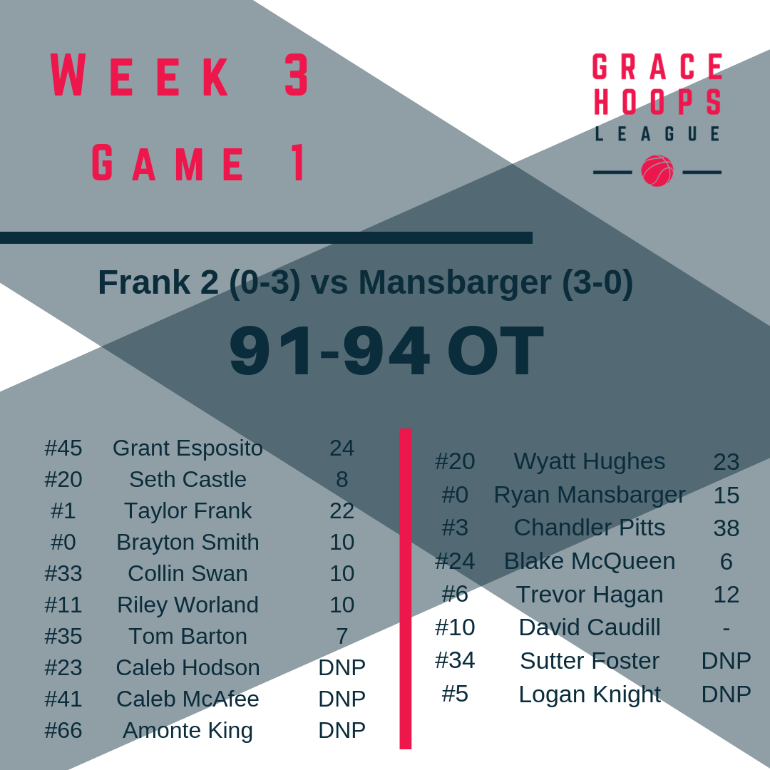 Week 3 Game 1.png