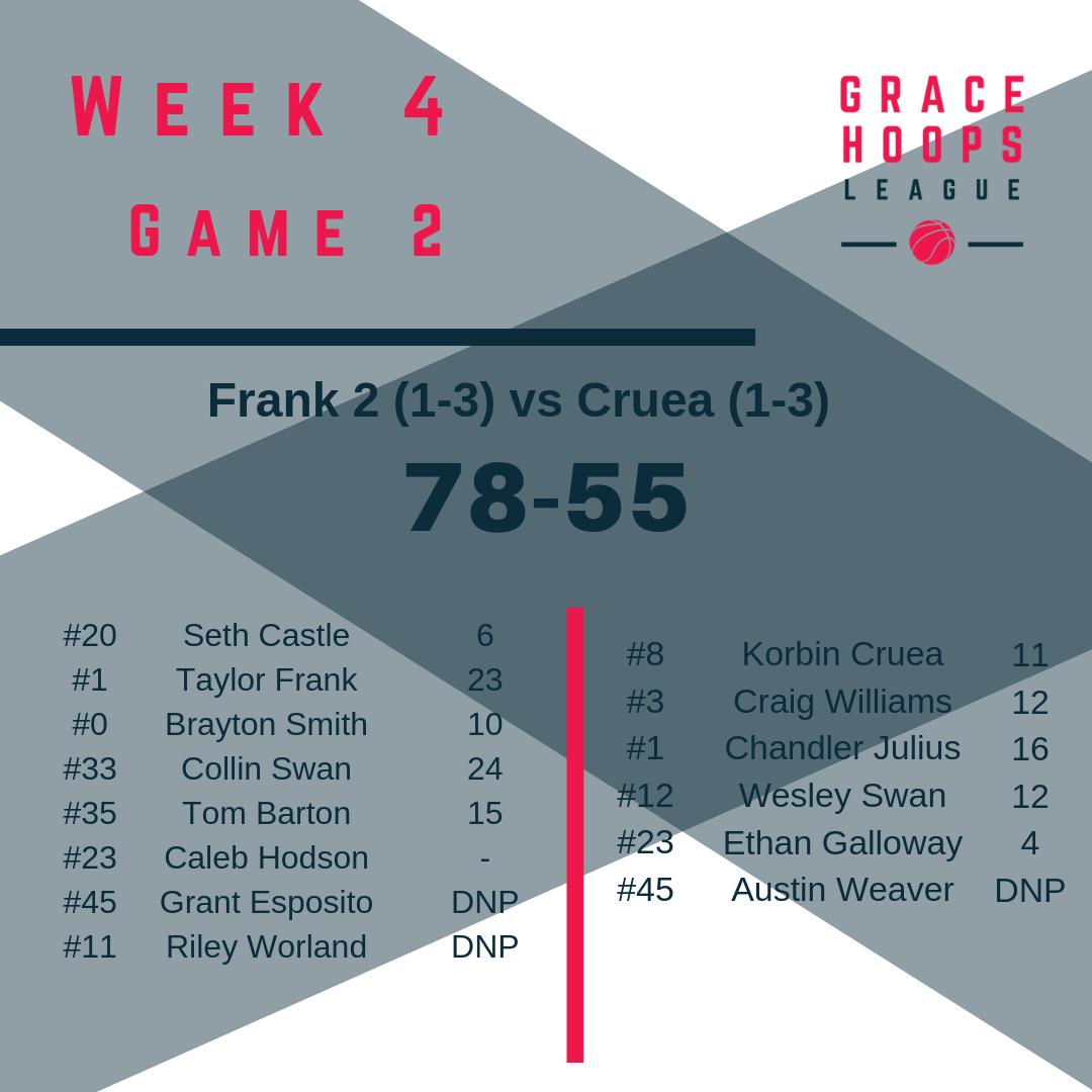 Week 4 Game 2