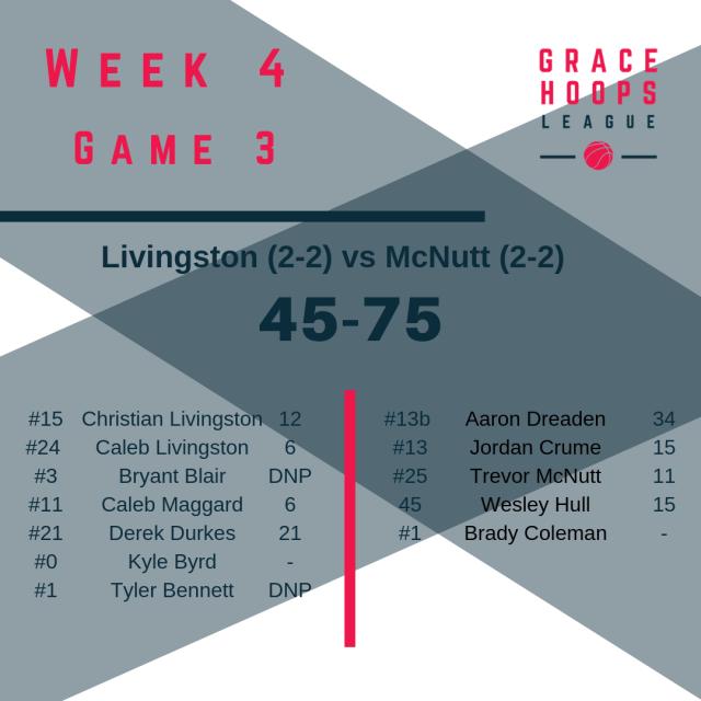 Week 4 Game 3.png