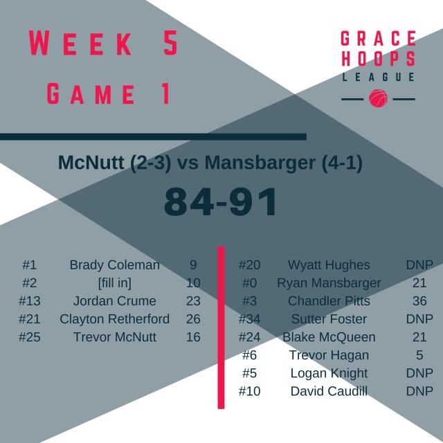 Week 5 Game 1