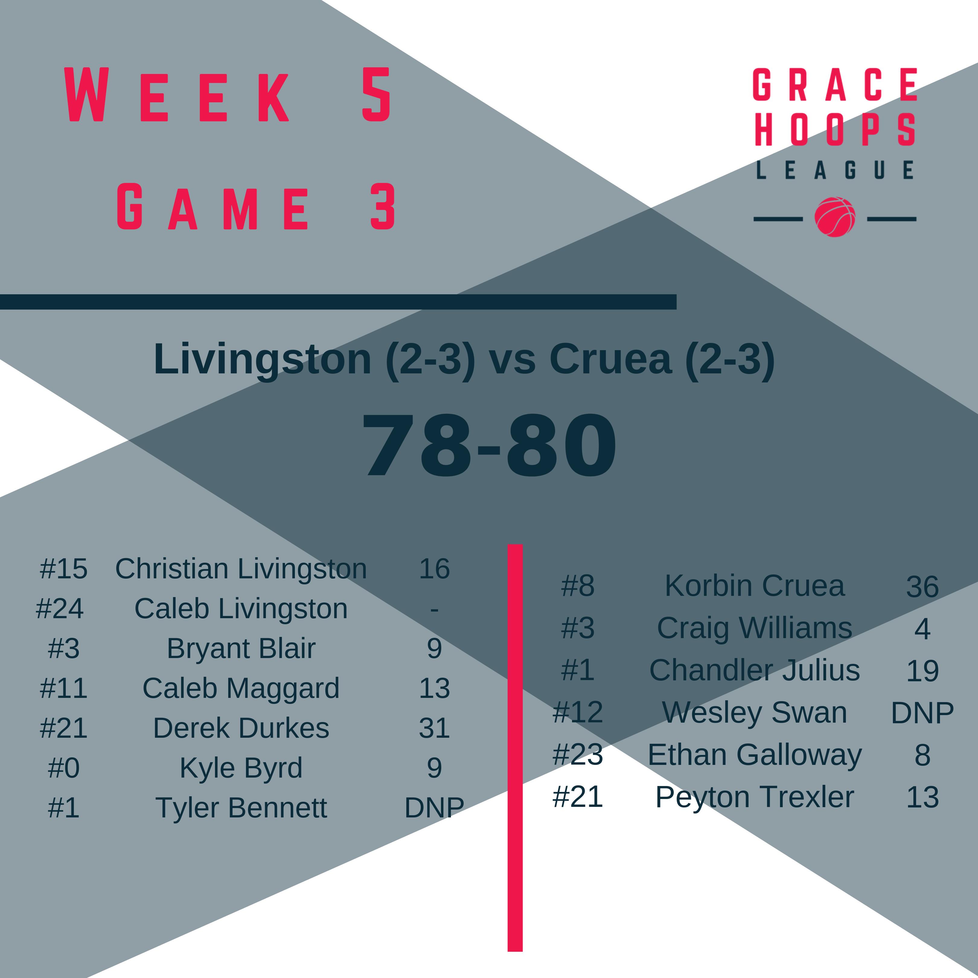 Week 5 Game 2-2