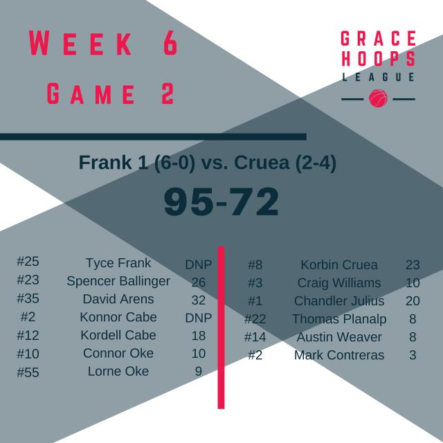 Week 6 Game 2