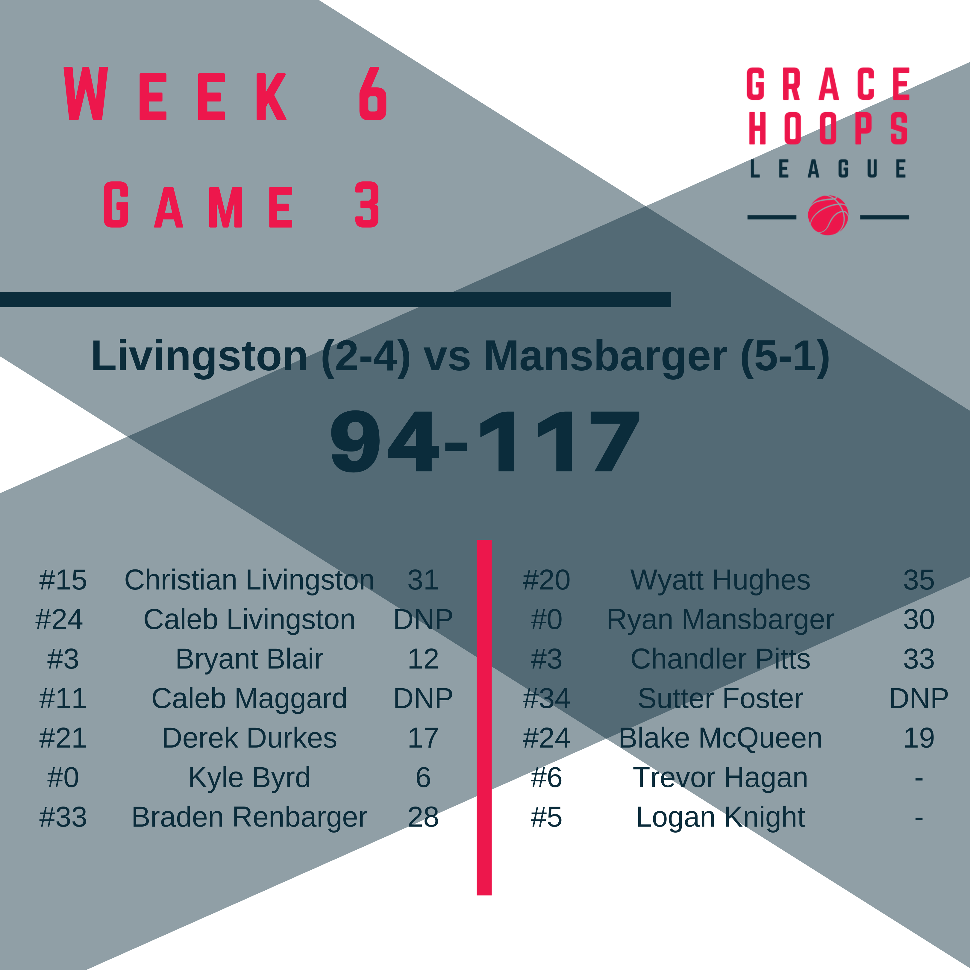 Week 6 Game 3